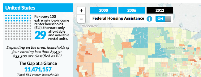 Housing Affordability Gap Interactive